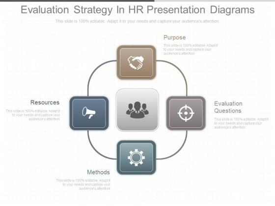 Evaluation Strategy In Hr Presentation Diagrams