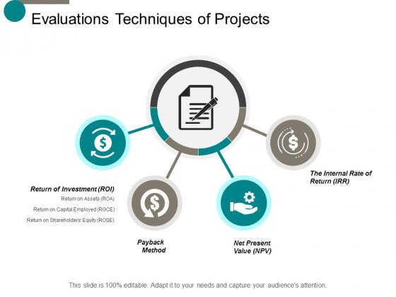 Evaluations Techniques Of Projects Ppt Powerpoint Presentation Infographic Template Guidelines