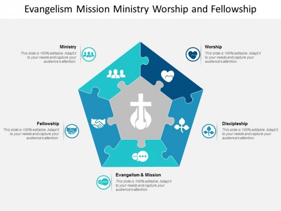 Evangelism Mission Ministry Worship And Fellowship Ppt Powerpoint Presentation Samples