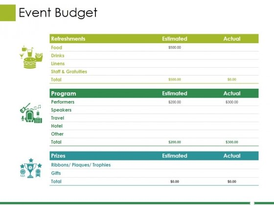 event budget ppt powerpoint presentation professional display