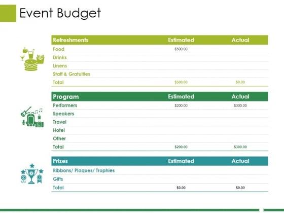 powerpoint budget presentation thevillas co