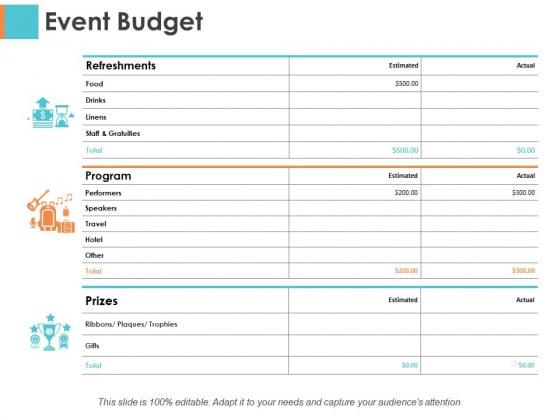 Event Budget Sample Budget Ppt Ppt PowerPoint Presentation Infographics Smartart