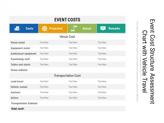 Event Cost Structure Assessment Chart With Vehicle Travel Ppt PowerPoint Presentation File Gallery PDF