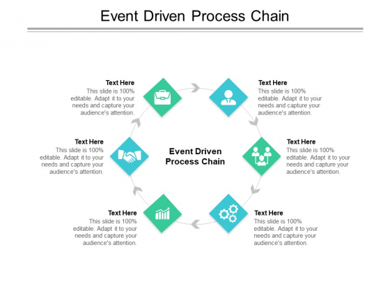 Event Driven Process Chain Ppt PowerPoint Presentation Outline Slides Cpb Pdf