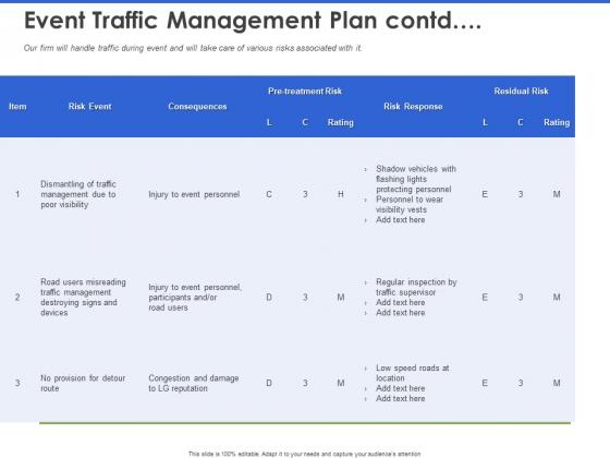 Event Management Services Event Traffic Management Plan Contd Ppt PowerPoint Presentation Layouts Pictures PDF