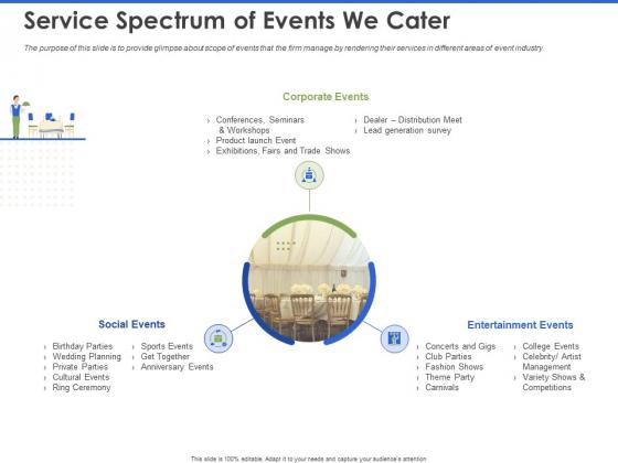 Event_Management_Services_Service_Spectrum_Of_Events_We_Cater_Ppt_PowerPoint_Presentation_Pictures_Portrait_PDF_Slide_1
