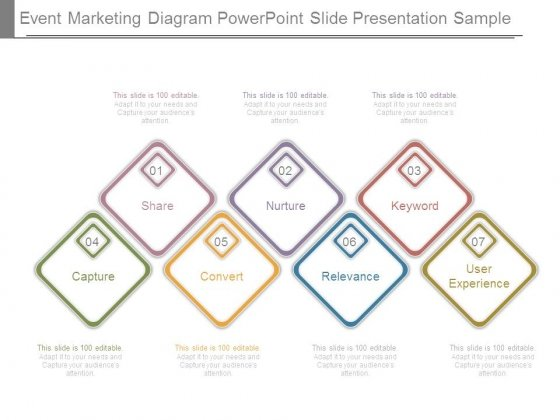 Event Marketing Diagram Powerpoint Slide Presentation Sample
