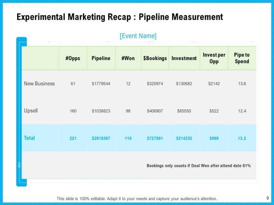 Event_Marketing_Recap_Proposal_Ppt_PowerPoint_Presentation_Complete_Deck_With_Slides_Slide_9