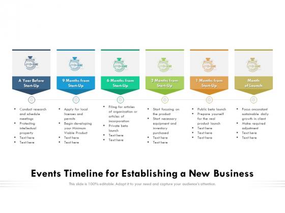 Events Timeline For Establishing A New Business Ppt PowerPoint Presentation Gallery Slide Portrait PDF