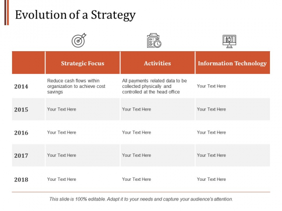 Evolution Of A Strategy Ppt PowerPoint Presentation Layouts Slide