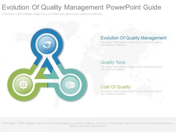 Evolution Of Quality Management Powerpoint Guide