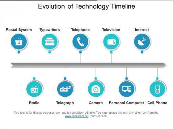 Evolution Of Technology Timeline Ppt PowerPoint Presentation Gallery Slides