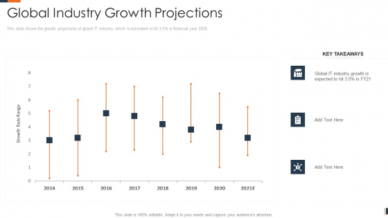 Evolving Target Consumer List Through Sectionalization Techniques Global Industry Growth Projections Brochure PDF