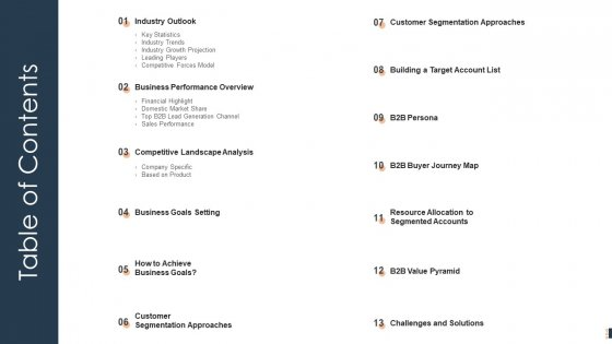 Evolving Target Consumer List Through Sectionalization Techniques Table Of Contents Designs PDF