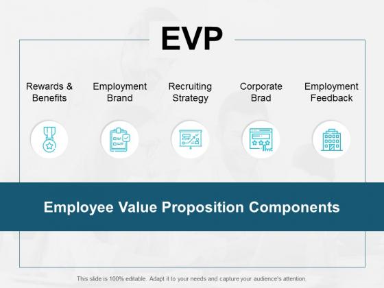 Evp Employment Brand Ppt PowerPoint Presentation Pictures Slides