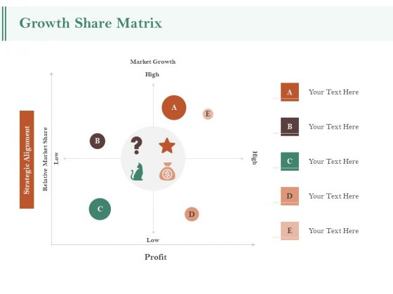 Examining The Industry Environment Of Company Growth Share Matrix Ppt Layouts Tips PDF