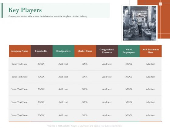 Examining The Industry Environment Of Company Key Players Ppt Graphics PDF