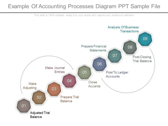Example Of Accounting Processes Diagram Ppt Sample File