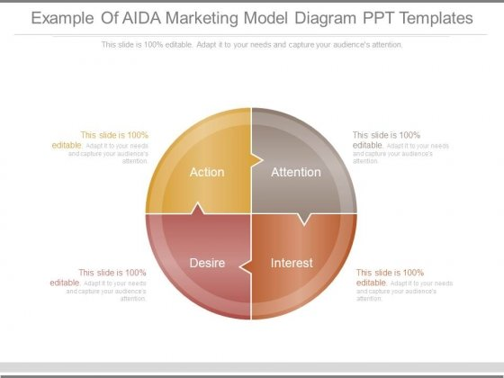 Example Of Aida Marketing Model Diagram Ppt Templates