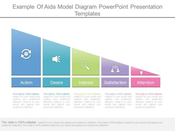 Example Of Aida Model Diagram Powerpoint Presentation Templates