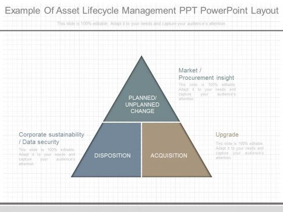 Example Of Asset Lifecycle Management Ppt Powerpoint Layout