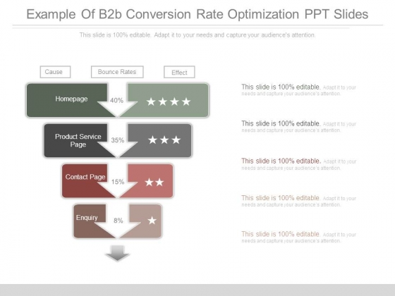 Example Of B2b Conversion Rate Optimization Ppt Slides