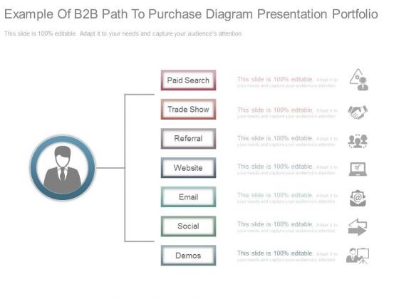 Example Of B2b Path To Purchase Diagram Presentation Portfolio