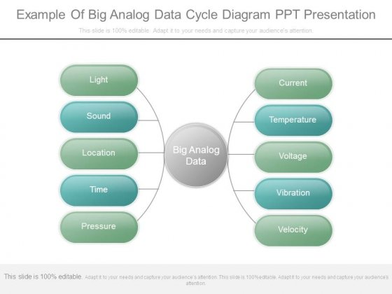 Example Of Big Analog Data Cycle Diagram Ppt Presentation