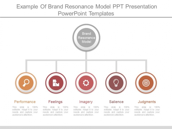 Example Of Brand Resonance Model Ppt Presentation Powerpoint Templates