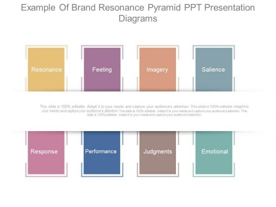 Example Of Brand Resonance Pyramid Ppt Presentation Diagrams