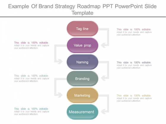 Example Of Brand Strategy Roadmap Ppt Powerpoint Slide Template ...