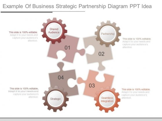 Example Of Business Strategic Partnership Diagram Ppt Idea