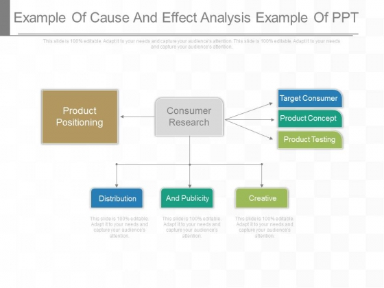 Example Of Cause And Effect Analysis Example Of Ppt