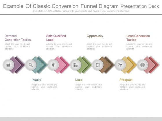 Example Of Classic Conversion Funnel Diagram Presentation Deck