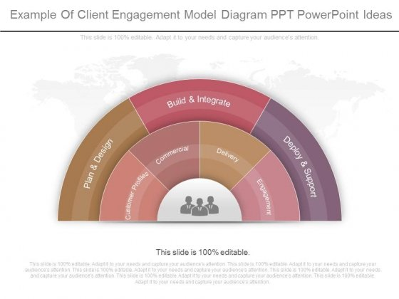 Example Of Client Engagement Model Diagram Ppt Powerpoint Ideas