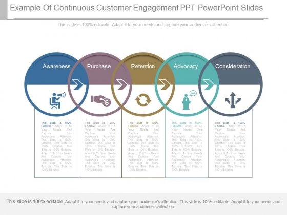 Example Of Continuous Customer Engagement Ppt Powerpoint Slides