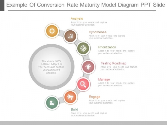 Example Of Conversion Rate Maturity Model Diagram Ppt Slide