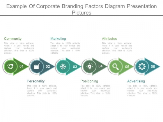 Example Of Corporate Branding Factors Diagram Presentation Pictures
