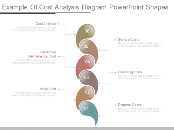 Operating costs PowerPoint templates, Slides and Graphics