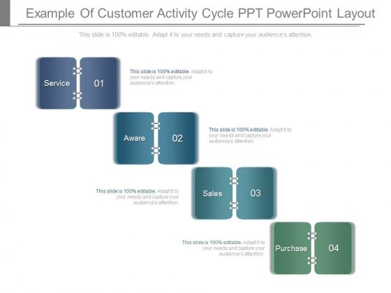 Example Of Customer Activity Cycle Ppt Powerpoint Layout