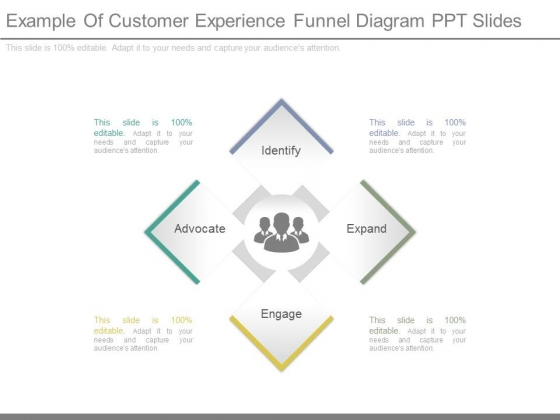 Example Of Customer Experience Funnel Diagram Ppt Slides