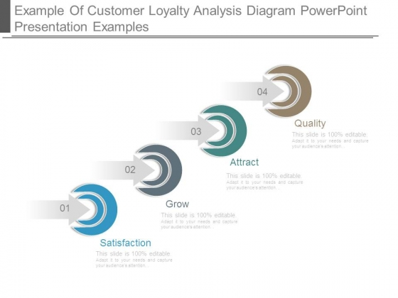 Example Of Customer Loyalty Analysis Diagram Powerpoint Presentation Examples