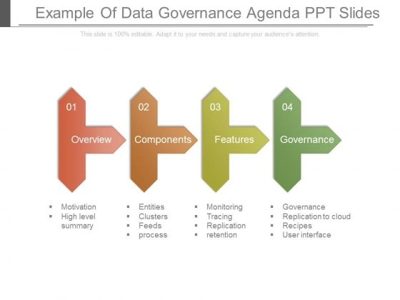 Example Of Data Governance Agenda Ppt Slides