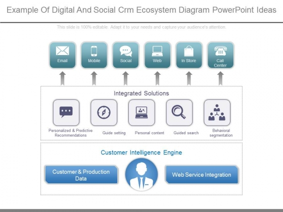 Example Of Digital And Social Crm Ecosystem Diagram Powerpoint Ideas