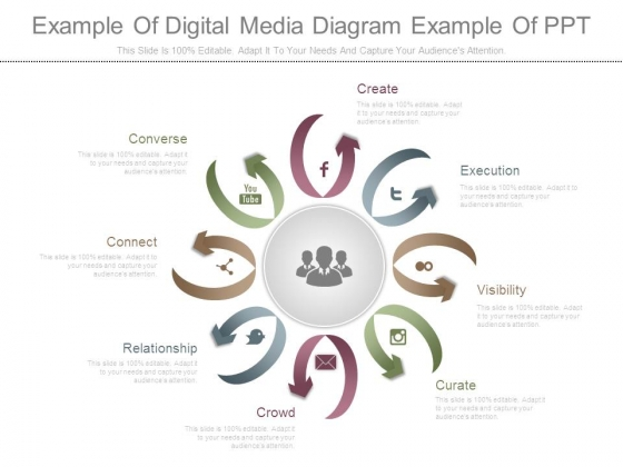 Example Of Digital Media Diagram Example Of Ppt