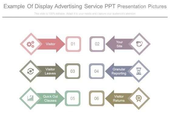 Example Of Display Advertising Service Ppt Presentation Pictures