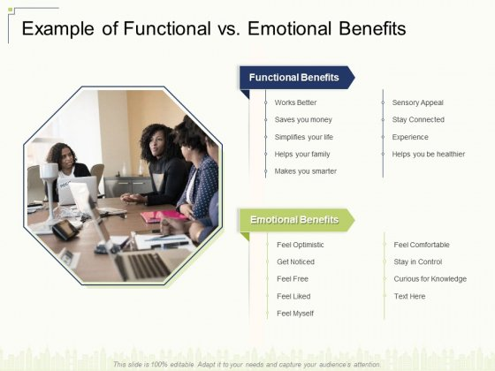Example Of Functional Vs Emotional Benefits Ppt Ideas Images PDF