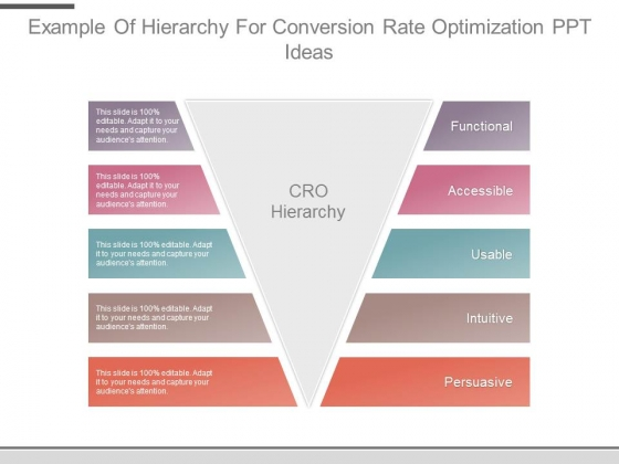 Example Of Hierarchy For Conversion Rate Optimization Ppt Ideas