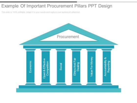 Example Of Important Procurement Pillars Ppt Design