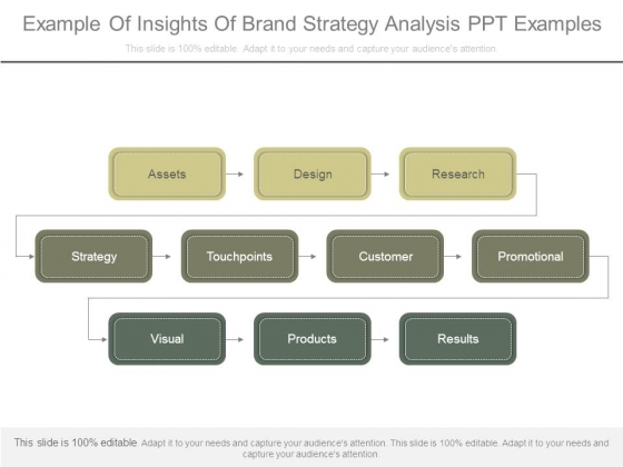 Example Of Insights Of Brand Strategy Analysis Ppt Examples